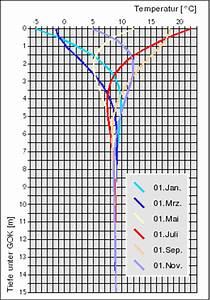 Abrollumfang Berechnen : wie abrollumfang f r messungen genau bestimmen seite 2 velomobil forum ~ Themetempest.com Abrechnung