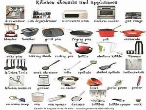 List Of Kitchen Appliances
