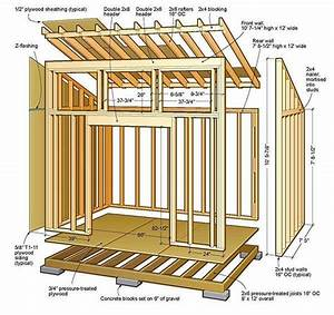 Shed Lean To Plans