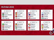 World Cup 2018 Betting Odds, Free Bets & Offers Freebets