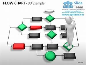 Flow Chart Powerpoint Presentation Slides Ppt Templates