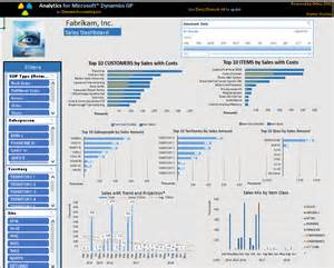 Sle Dashboards In Excel by Reports Dynamics Gp Learn Discuss