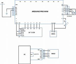 How To Make A Wireless Path Tracking System Using Mouse  Xbee And Arduino 49