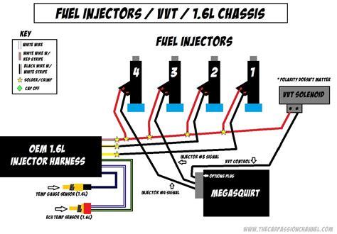 wire a vvt engine into your miata w flex fuel ls2 coils rebirth ep32 the car