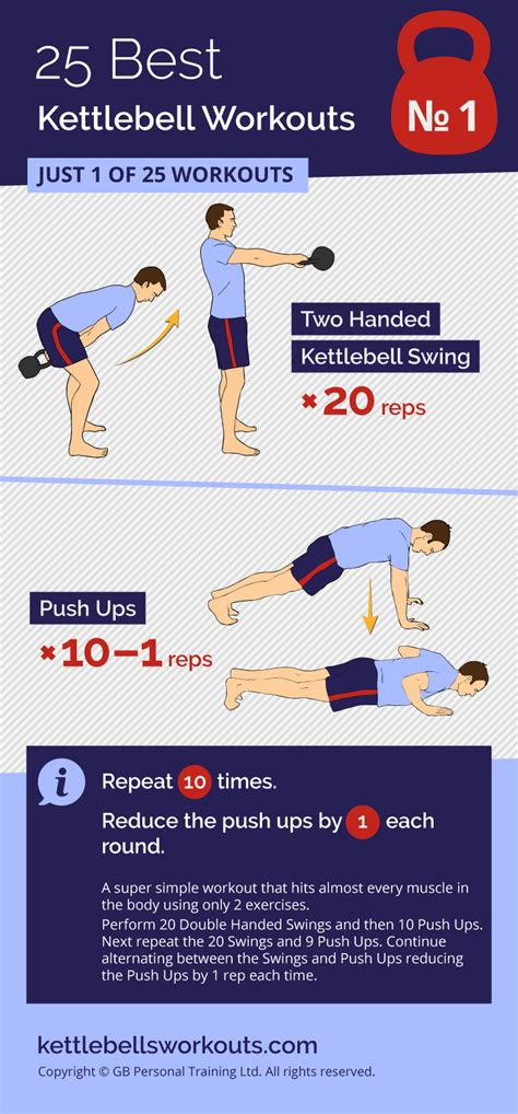 kettlebell swings after workouts circuit workout kettlebellsworkouts push swing