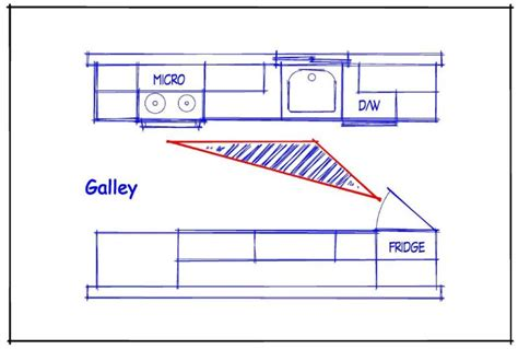 galley kitchen floor plans small kitchen remodeling understanding the kitchen work triangle 6777