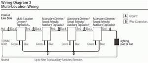 Lutron Toggler Tgfsq F Wiring Diagram