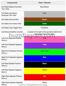 2007 Nissan Frontier Stereo Wiring Diagram
