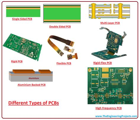 Different Types Of Pcb (printed Circuit Board)  The. Kitchen Colors With Medium Wood Cabinets. Kitchen Cabinets Bolton. Upper Kitchen Cabinet Height. Kitchen Floors With Dark Cabinets. Black Paint For Kitchen Cabinets. Kitchen Cabinet With Wheels. Dark Cherry Wood Kitchen Cabinets. Solid Wood Kitchen Cabinets Uk