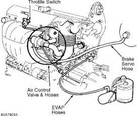 volvo 850 parts diagram volvo image wiring diagram watch more like volvo 740 parts diagram on volvo 850 parts diagram