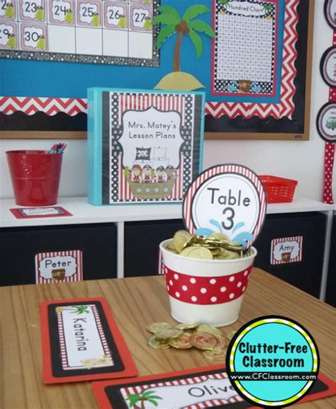 Pirate Themed Classroom  Ideas & Printable Classroom