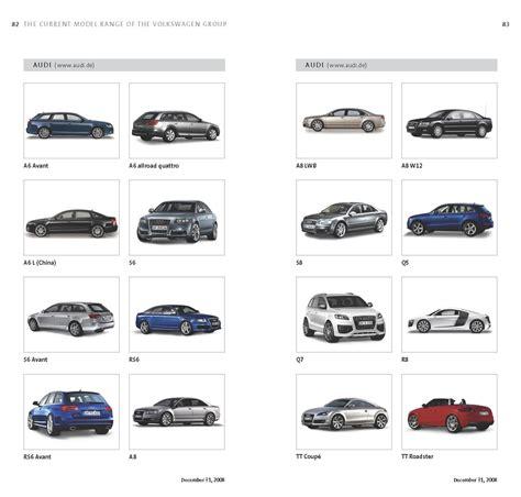 Όλα τα μοντέλα του Vw Group