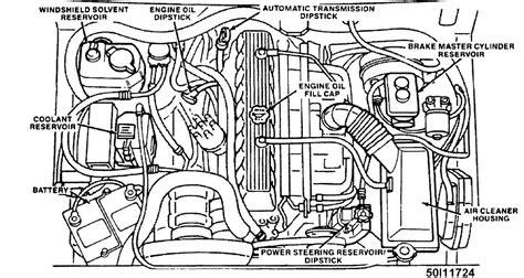 Jeep Vacuum Diagram Auto Wiring