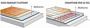 Isolation Sous Carrelage : isolant mince pour sols sous chape et sous plancher ~ Melissatoandfro.com Idées de Décoration