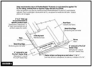 Prolam Architectural Shingles