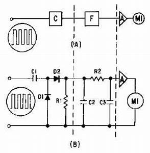 negative counters With figure 91 basic block diagram of a frequency counter