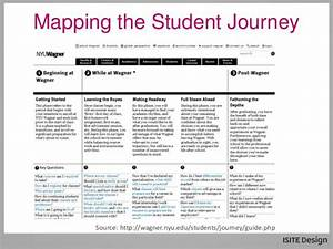A Mapping The Student Journey Source       Wagner Nyu