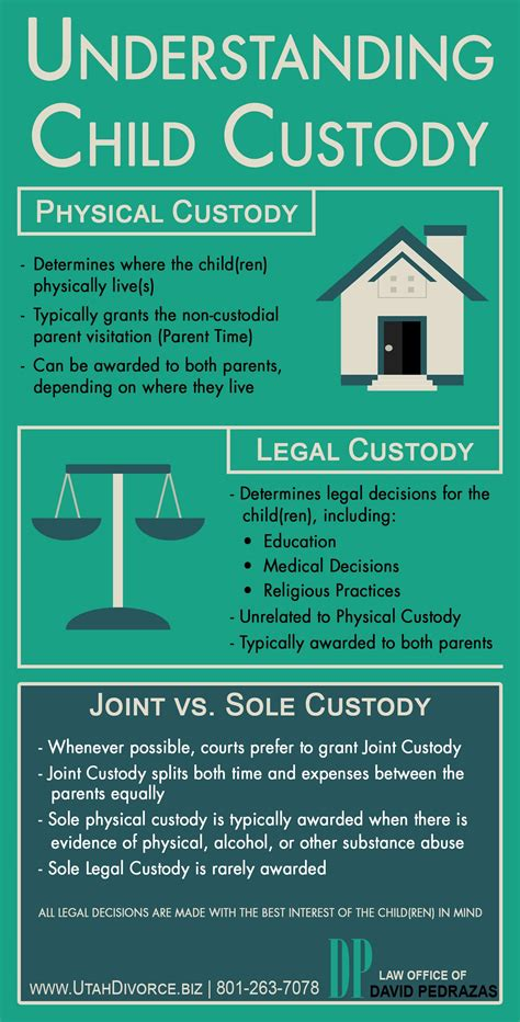Modification Utah by Modifying Child Custody Child Custody Lawyers In Utah