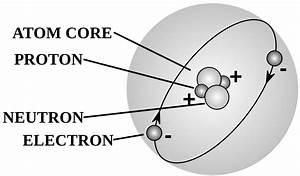 File Atom-struc Svg