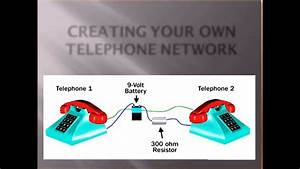 How To Create Your Own Phone Network  With Old Landline