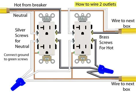 how to wire an electrical outlet under the kitchen sink how to replace outlet with combo switch