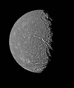 Titania Moon | PlanetsEdu.com