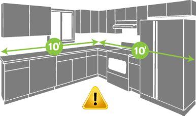 kitchen cabinet estimates kitchen cabinet prices estimate cost of new cabinets 2492