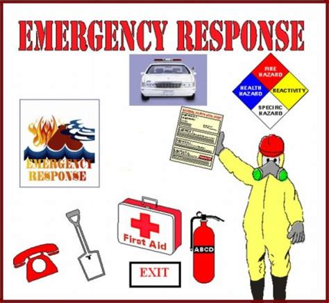 process safety faqs aiche