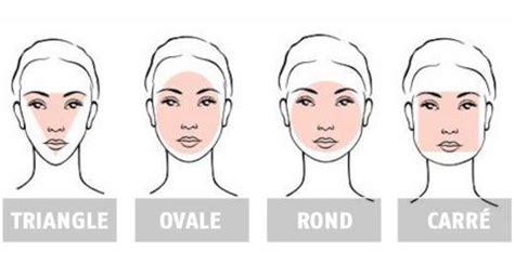 Comment choisir les meilleures lunettes pour la forme de votre visage . All About Vision