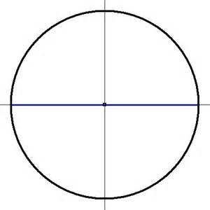 oberfläche kreis kreis