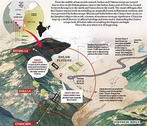 Doklam standoff: India has pulled back all border ...