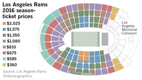rams roll  ticket pricing plan  packages ranging