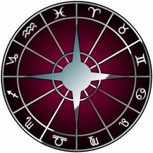 The Ascendant Starcrazypie Astrology