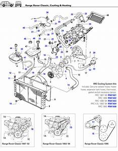 Range Rover Classic Cooling  U0026 Heating