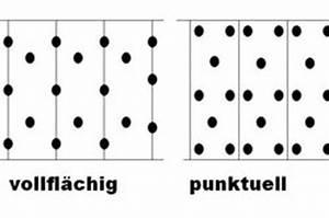 Wedi Platten Befestigen : wedi platten verlegen eine anleitung ~ Udekor.club Haus und Dekorationen