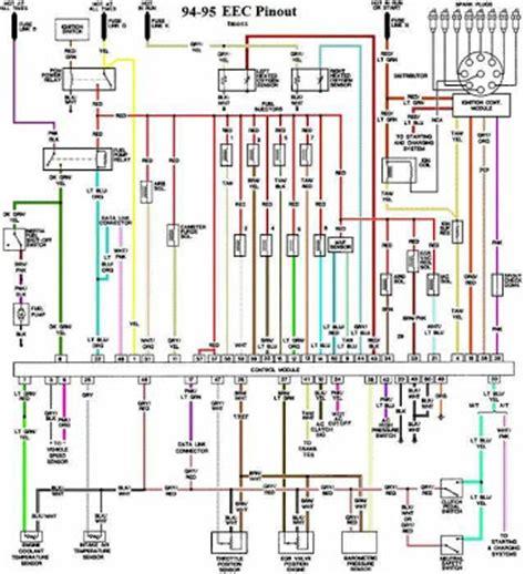 Ford Mustang Eec Pinout Wiring Diagram