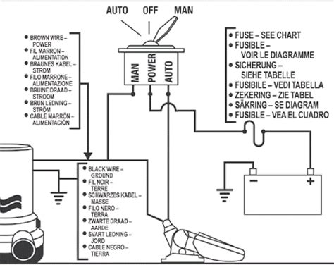bilge pump auto switch sea pro boating forum