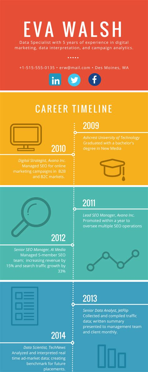 canva templates 4 templates for infographic resumes career sherpa