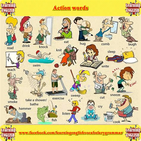 Action verbs - action words Learning English grammar PDF