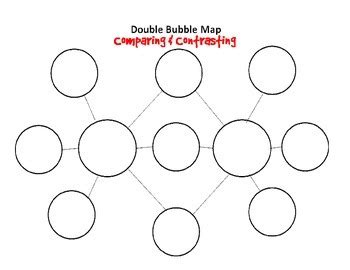 double bubble map template  jana carey cheek tpt