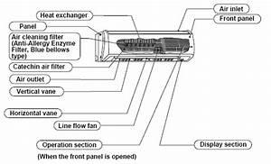 Mitsubishi Ductless Air Conditioner Heat Pump FAQ