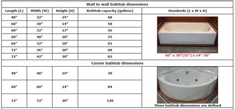width of tub an in depth mobile home bathroom guide mobile home living