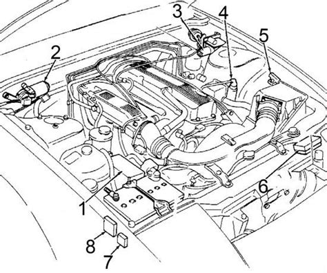 Nissan Fuse Box Diagram Auto Genius