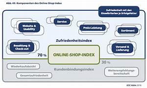News Service Shopping T Online : e commerce studie erfolgsfaktoren im online handel ~ Eleganceandgraceweddings.com Haus und Dekorationen