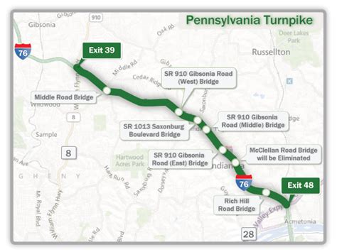 pa turnpike construction project template project home