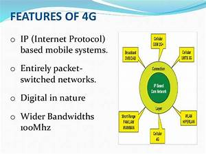 4g Mobile Communication System