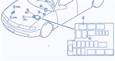 Mazda Hatchback Engine Electrical Circuit Wiring