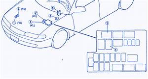 Mazda Hatchback 3 2005 Engine Electrical Circuit Wiring Diagram