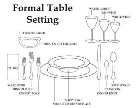Dining Table Formal Dining Table Layout