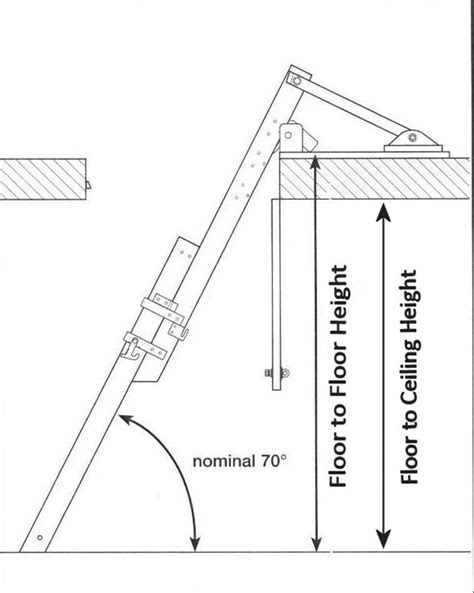 how to measure for flooring how to measure for a loft ladder